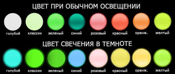 люминофор палитра